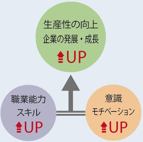 富山での企業向けキャリアコンサルタントの提案